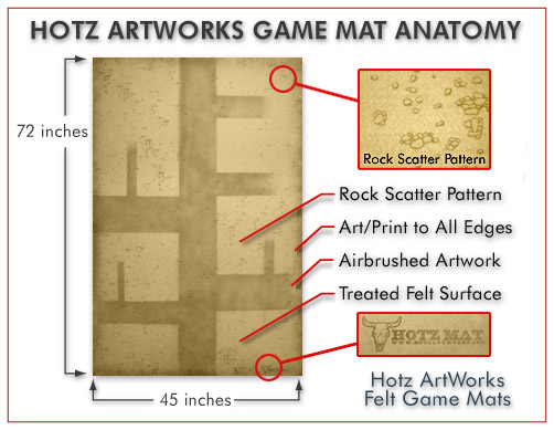 mat_anatomy1_west